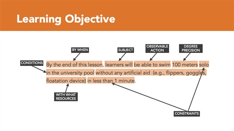 course illustration for Write Effective Learning Objectives