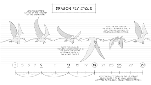 course illustration for 2D Animation: Animate Flying Creatures