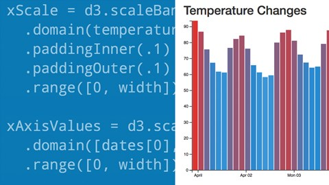 course illustration for Learning Data Visualization with D3.js