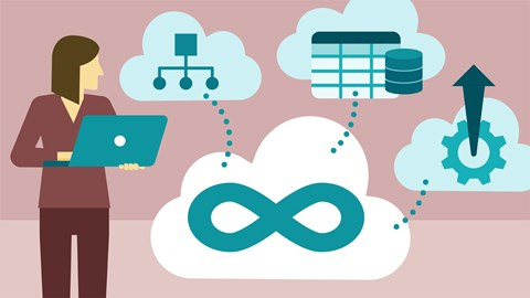 course illustration for Azure Enterprise Development:  2 Application Services