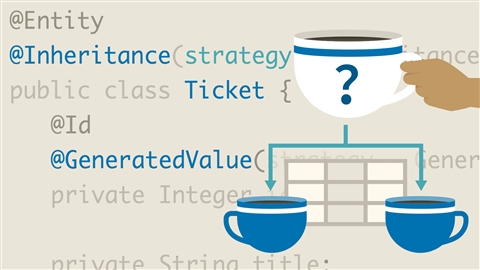 course illustration for Java Persistence API (JPA): 2 Inheritance and Querying