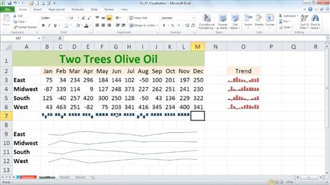 دانلود رایگان فیلم های آموزشی lynda | Excel 2010: Advanced Formatting Techniques