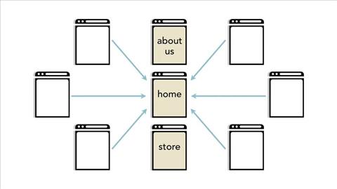 course illustration for SEO: Link Building in Depth
