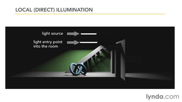 Global illumination (GI) explained: V-Ray 2.0 for 3ds Max Essential Training
