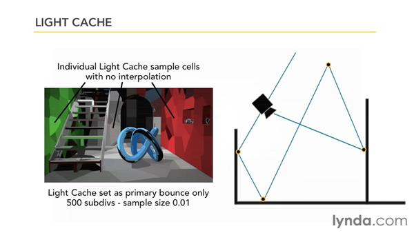 How light cache works: V-Ray 2.0 for Maya Essential Training