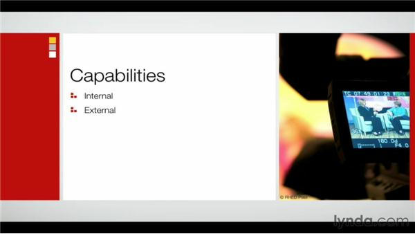 Determining your capabilities: Budgeting Video Projects