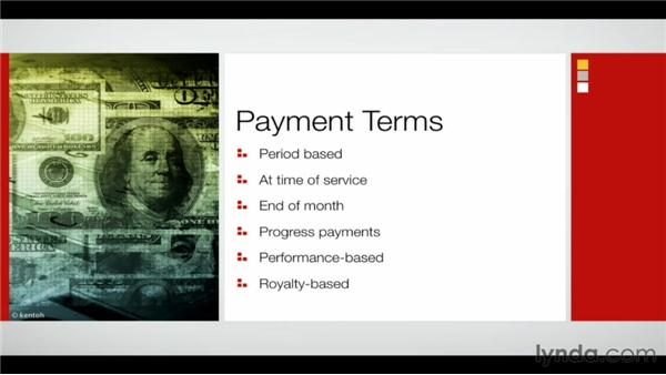 Setting payment terms: Budgeting Video Projects