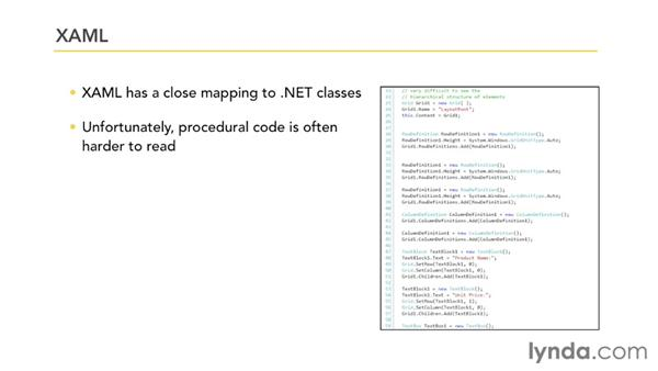Exploring the relationship between XAML and .NET: Silverlight 5 Essential Training