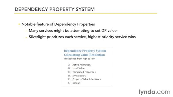 Digging into the dependency property system: Silverlight 5 Essential Training