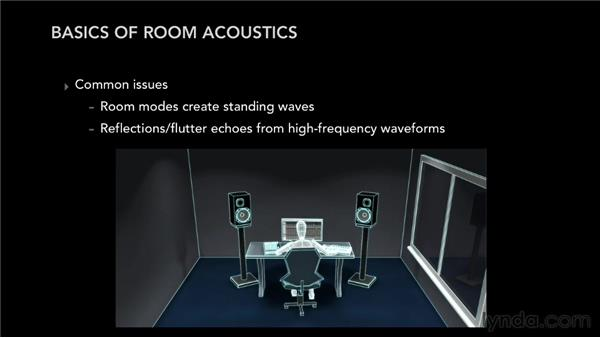 Setting up the studio: acoustics: Pro Tools Mixing and Mastering