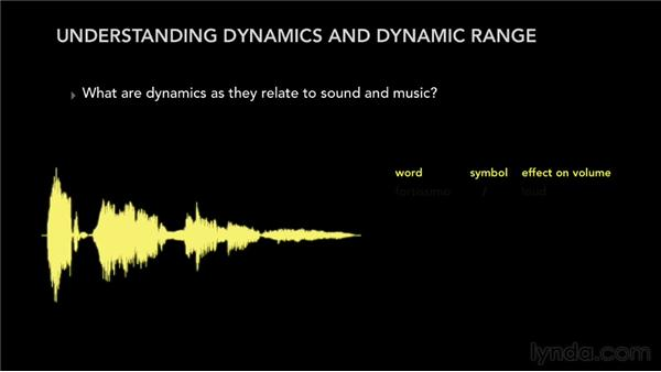 Understanding dynamics and dynamic range: Pro Tools Mixing and Mastering