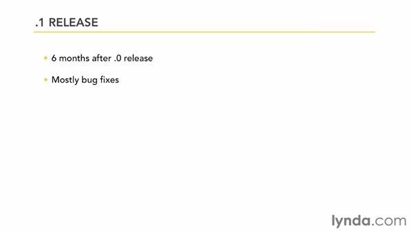 Understanding Joomla's release cycle and its versions: Joomla! 2.5 Essential Training