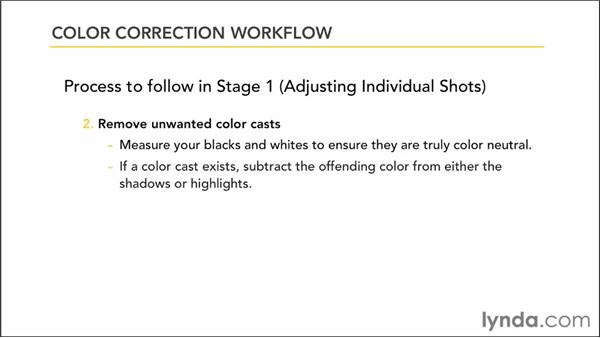 Understanding the color correction workflow: Color Correction: Creating a Polished Look in Avid Media Composer
