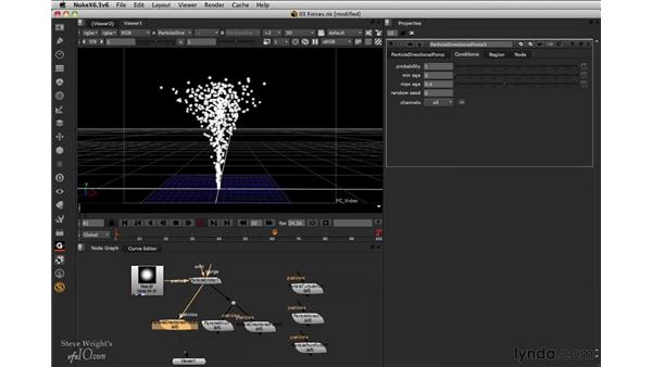 Adding forces: Nuke 6.3 New Features