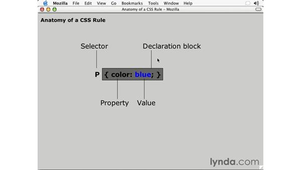 breakdown of a CSS rule: CSS2 Essential Training (2003)