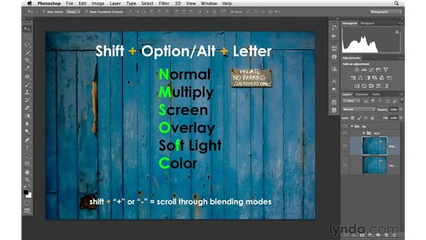Using blending shortcuts: Photoshop CS6 for Photographers