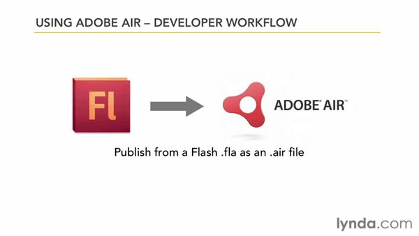 Understanding Adobe AIR: Flash Professional CS6 Essential Training