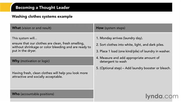 """Documenting the """"how"""" in systems: Becoming a Thought Leader"""