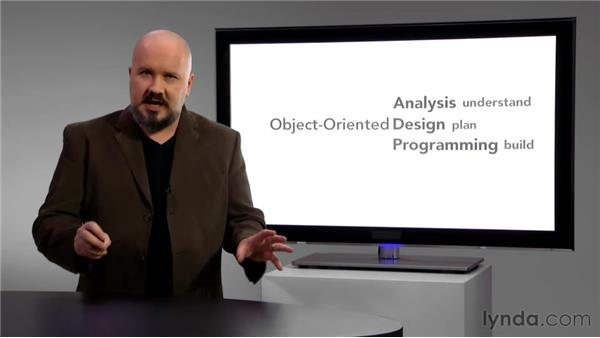 Exploring object-oriented analysis, design, and development: Foundations of Programming: Object-Oriented Design
