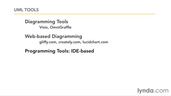 Using UML tools: Foundations of Programming: Object-Oriented Design