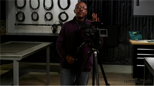 Understanding camera moves: Foundations of Video: Cameras and Shooting