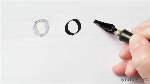 Understanding handwritten letters: Choosing and Using Web Fonts