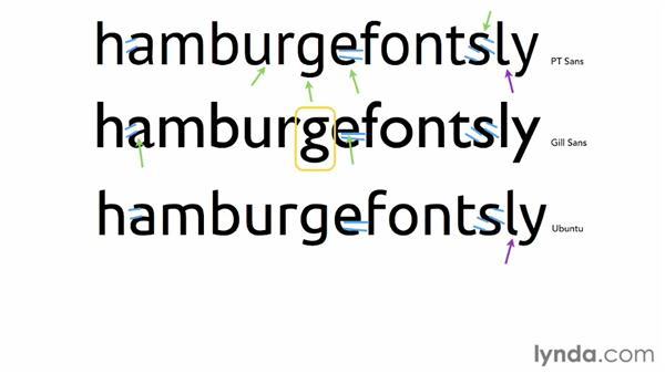 Identifying a Humanist Sans Serif font: Choosing and Using Web Fonts