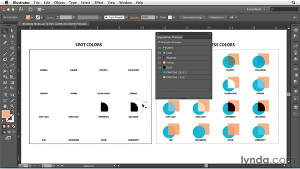 Using blending modes in Illustrator and InDesign: Print Production Fundamentals