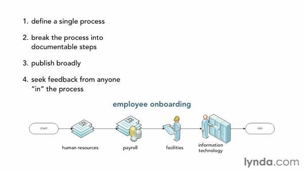 Identifying areas for workflow improvement: SharePoint Designer 2010: Building Custom Workflows