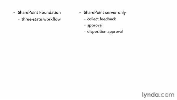 Overview of the built-in workflows: SharePoint Designer 2010: Building Custom Workflows