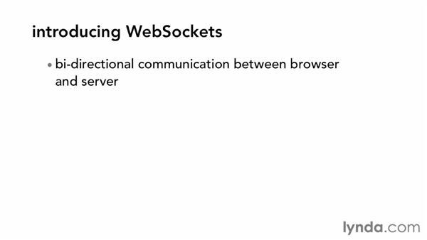 What are WebSockets?: Node.js First Look