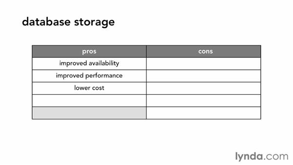 Using storage and database services: Cloud Computing First Look