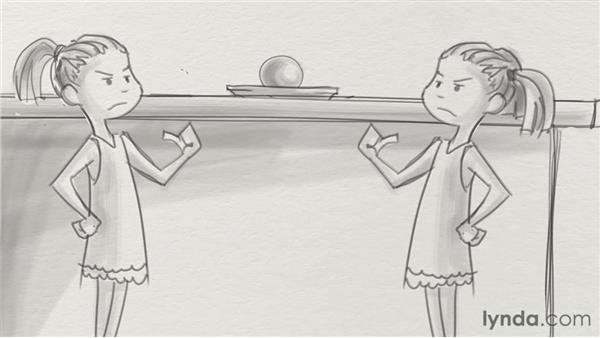 Defining the two big strategies: Negotiation Fundamentals