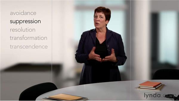 Exploring conflict resolution styles: Negotiation Fundamentals