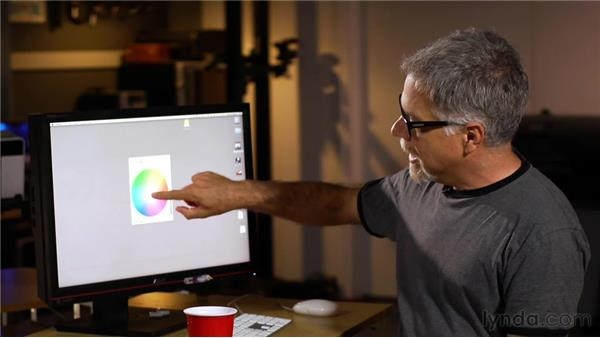 Reviewing color models: Inkjet Printing for Photographers