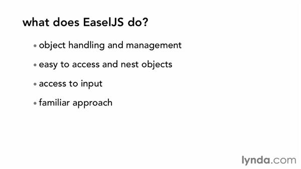Getting to know EaselJS and CreateJS: EaselJS First Look