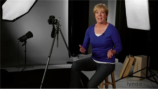 Understanding lighting positions: Lighting for Photographers: Portraiture
