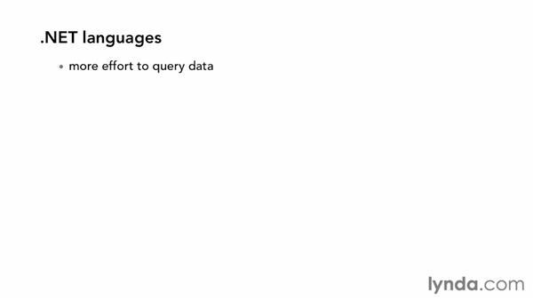 Choosing between T-SQL vs. CLR: SQL Server: Triggers, Stored Procedures, and Functions