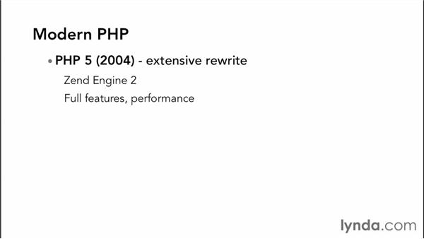 The history of object-oriented PHP: Object-Oriented Programming with PHP