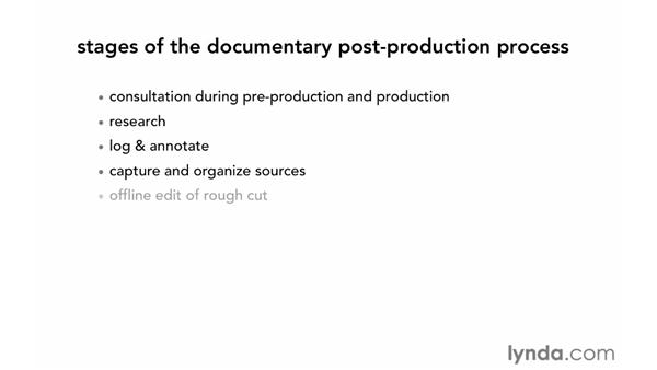 Understanding the documentary postproduction process: Documentary Editing with Avid Media Composer