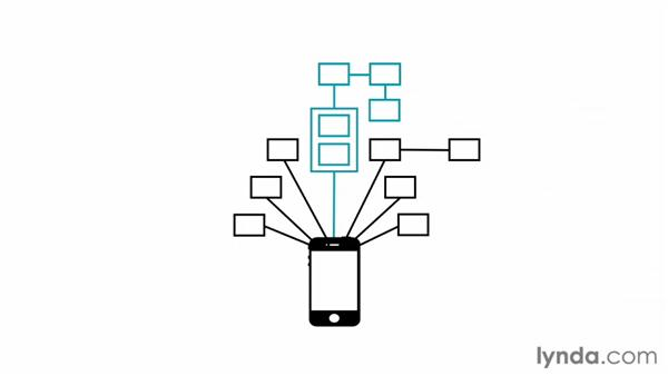 Introduction to data modeling in Core Data: Core Data for iOS and OS X