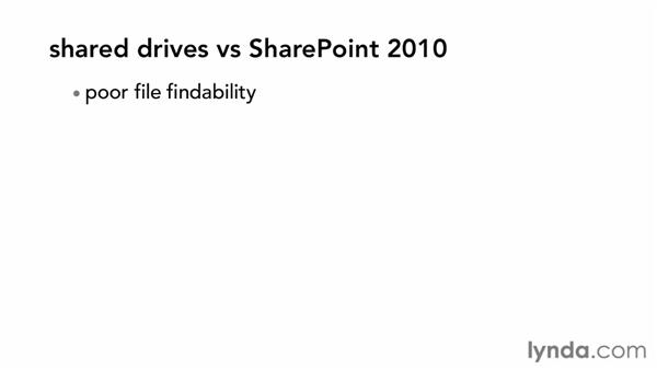 Understanding SharePoint: Managing Documents with SharePoint 2010