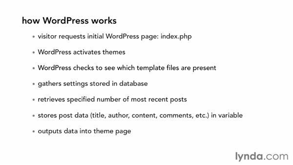 Understanding WordPress structure: Dreamweaver and WordPress: Core Concepts