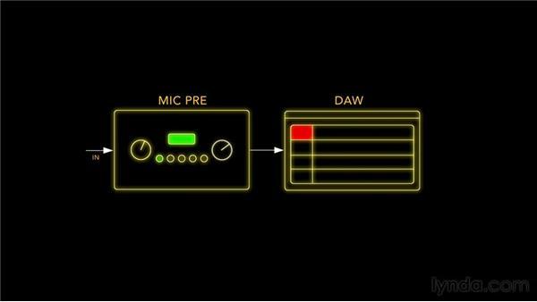 Using proper gain staging: Audio Recording Techniques