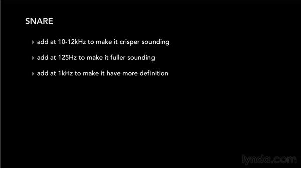 Tweaking the drum sound with EQ: Audio Recording Techniques