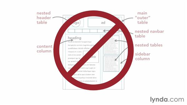 Print vs. web: Using tables for design, not for HTML layout: InDesign for Web Design