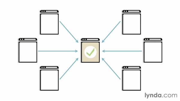 Welcome: SEO: Link Building in Depth
