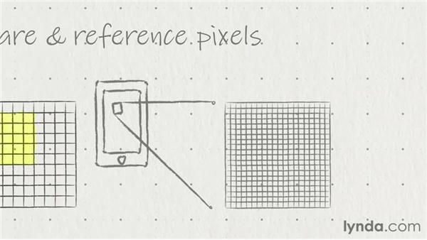 Understanding screen densities: Responsive Design Fundamentals