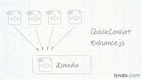 Improving site performance: Responsive Design Fundamentals