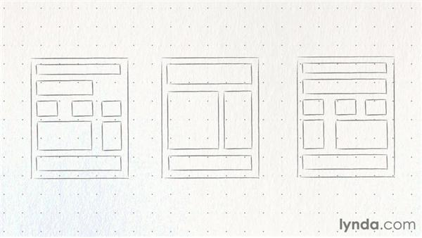 Building responsive mockups: Responsive Design Fundamentals